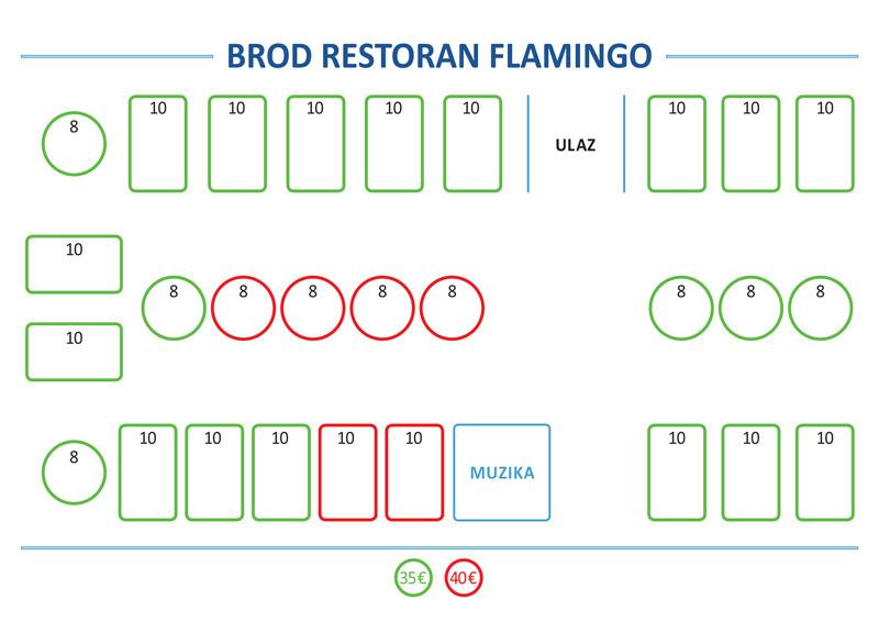 brod restoran flamingo nova godina mapa