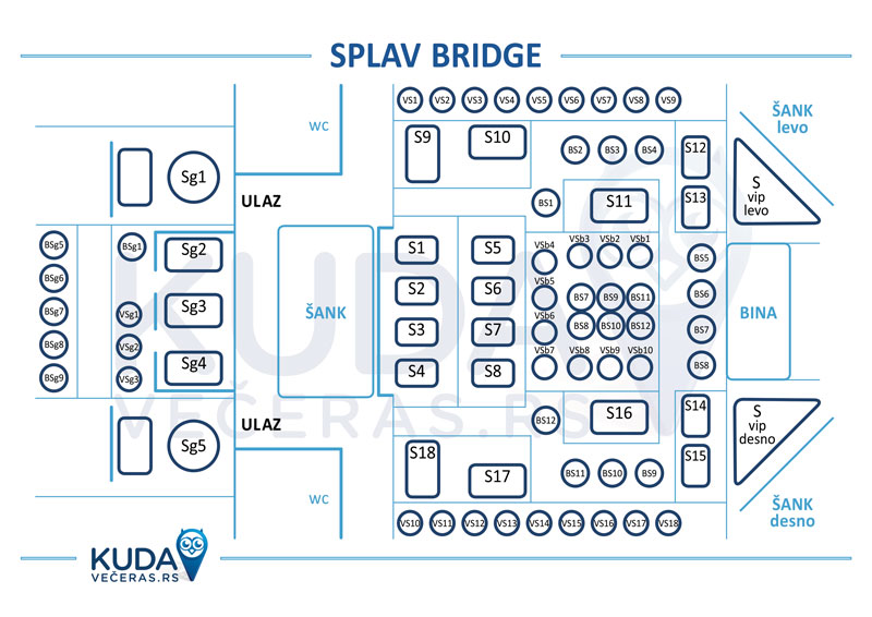 splav bridge mapa