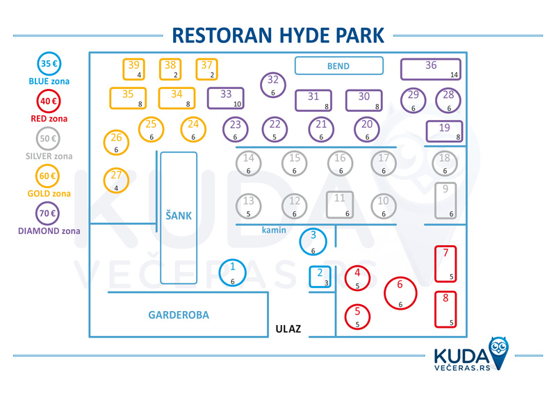 hyde park restoran