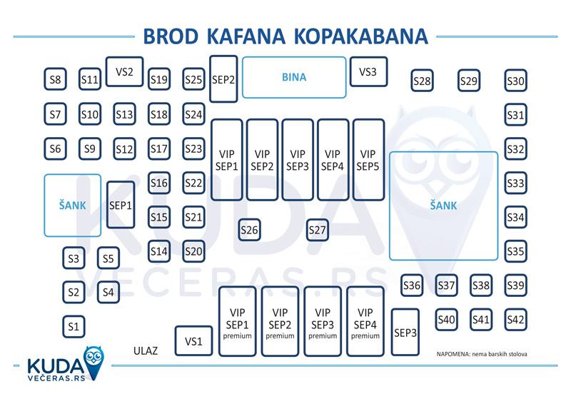 kafana kopakabana mapa