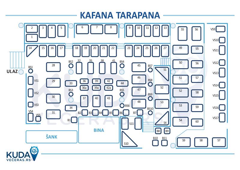 kafana tarapana mapa sedenja