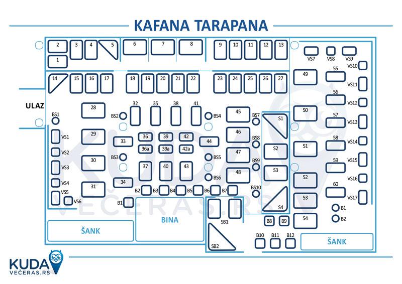 Kafana Tarapana Mapa