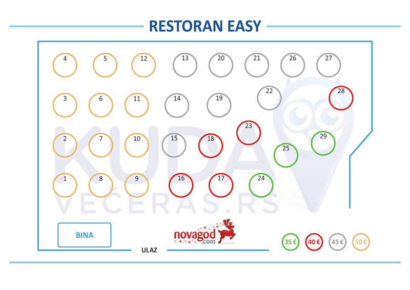restoran easy nova godina mapa sedenja