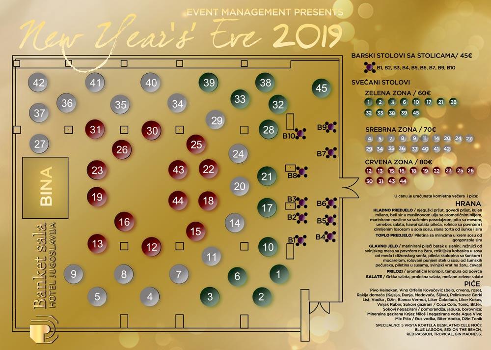 hotel jugoslavija nova godina mapa