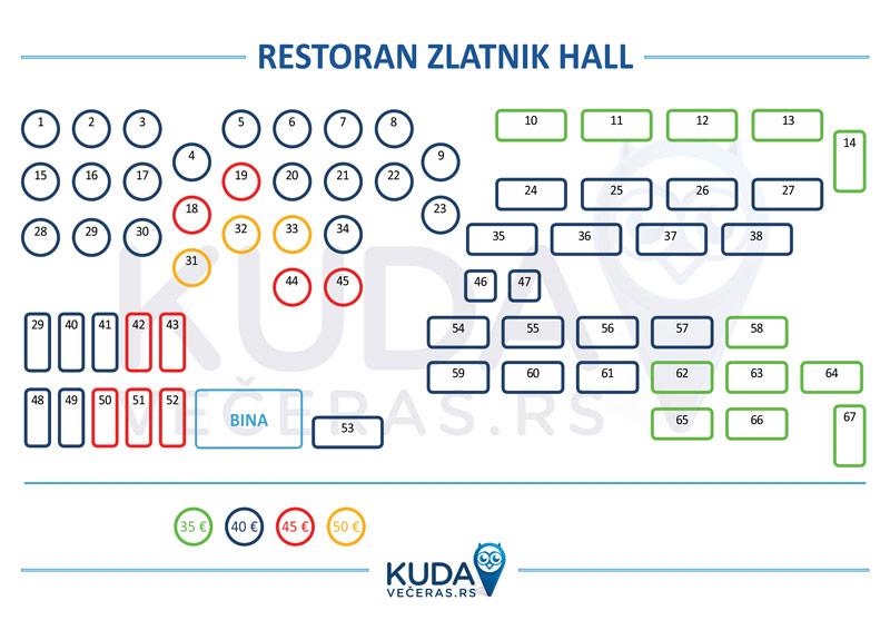 restoran Zlatnik Hall mapa