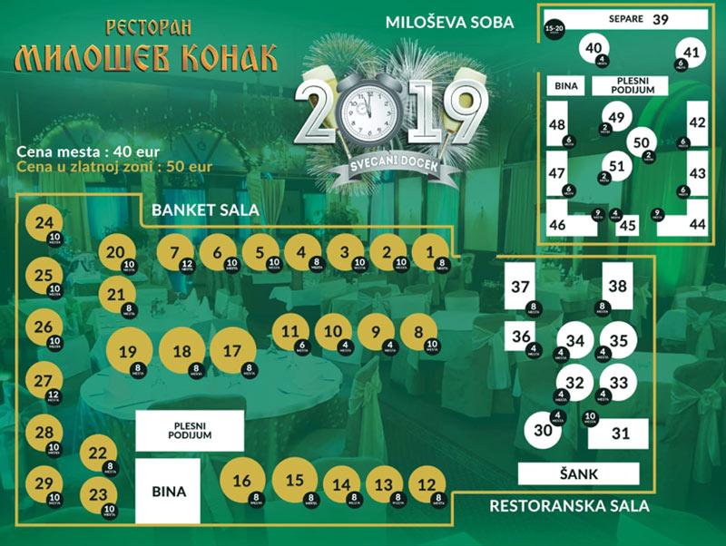 restoran milosev konak docek nove godine mapa